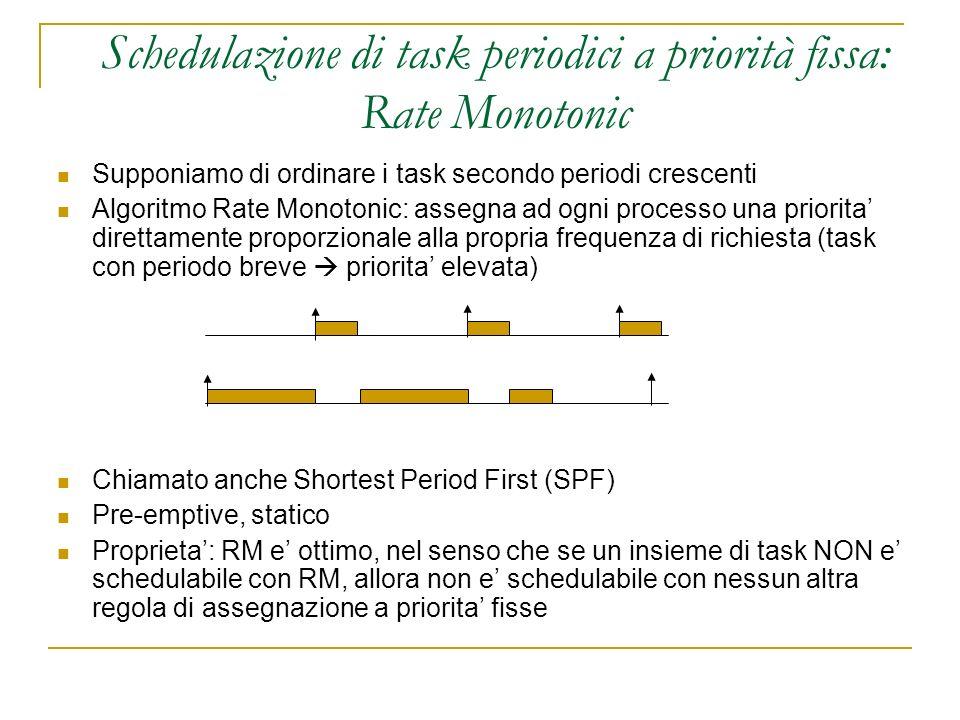 Schedulazione di task periodici a priorità fissa: Rate Monotonic Supponiamo di ordinare i task secondo periodi crescenti Algoritmo Rate Monotonic: assegna ad ogni processo una priorita direttamente proporzionale alla propria frequenza di richiesta (task con periodo breve priorita elevata) Chiamato anche Shortest Period First (SPF) Pre-emptive, statico Proprieta: RM e ottimo, nel senso che se un insieme di task NON e schedulabile con RM, allora non e schedulabile con nessun altra regola di assegnazione a priorita fisse