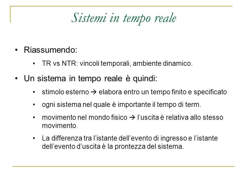 Sistemi in tempo reale Riassumendo: TR vs NTR: vincoli temporali, ambiente dinamico.