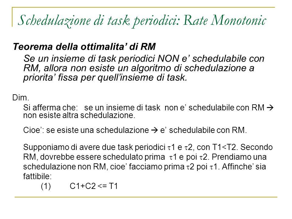Schedulazione di task periodici: Rate Monotonic Teorema della ottimalita di RM Se un insieme di task periodici NON e schedulabile con RM, allora non esiste un algoritmo di schedulazione a priorita fissa per quellinsieme di task.