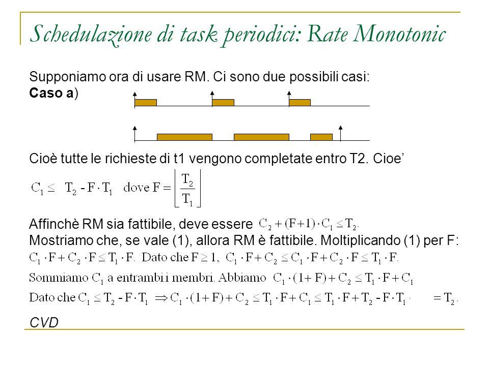 Schedulazione di task periodici: Rate Monotonic Supponiamo ora di usare RM.