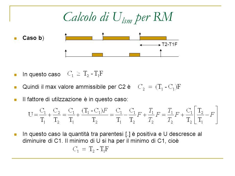 Calcolo di U lsm per RM Caso b) In questo caso Quindi il max valore ammissibile per C2 è Il fattore di utilzzazione è in questo caso: In questo caso la quantità tra parentesi [.] è positiva e U descresce al diminuire di C1.