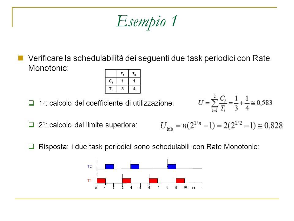 Esempio 1 Verificare la schedulabilità dei seguenti due task periodici con Rate Monotonic: 1 o : calcolo del coefficiente di utilizzazione: 2 o : calcolo del limite superiore: Risposta: i due task periodici sono schedulabili con Rate Monotonic: