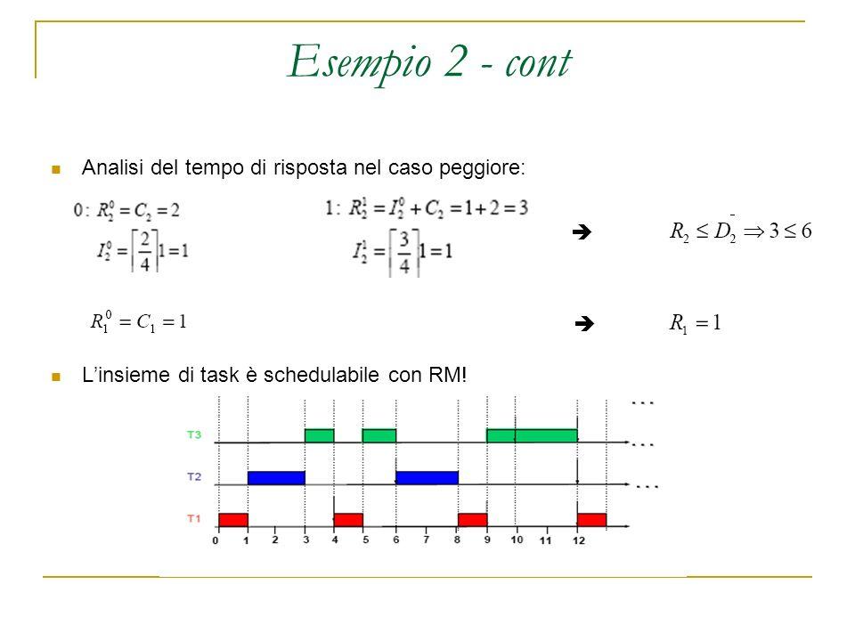 Esempio 2 - cont Analisi del tempo di risposta nel caso peggiore: Linsieme di task è schedulabile con RM!