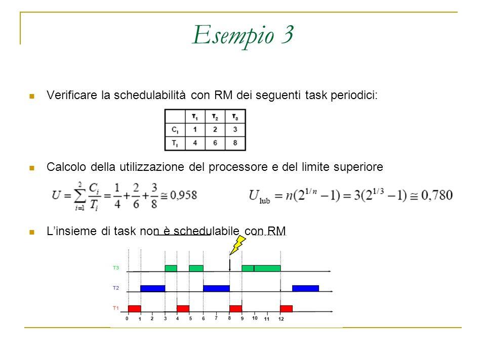 Esempio 3 Verificare la schedulabilità con RM dei seguenti task periodici: Calcolo della utilizzazione del processore e del limite superiore Linsieme di task non è schedulabile con RM