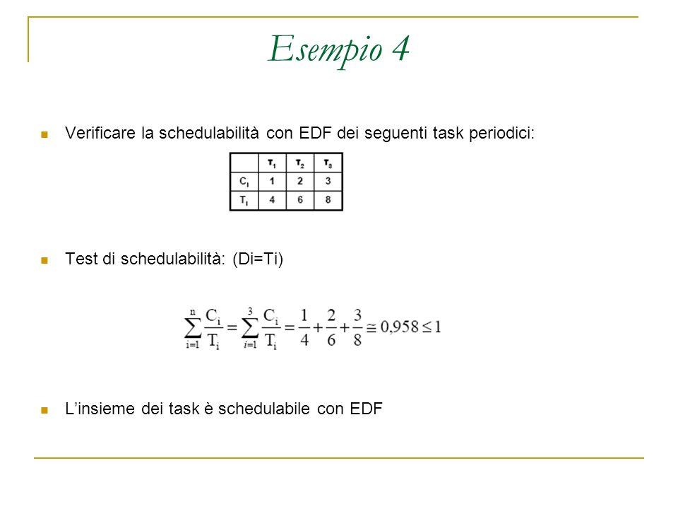 Esempio 4 Verificare la schedulabilità con EDF dei seguenti task periodici: Test di schedulabilità: (Di=Ti) Linsieme dei task è schedulabile con EDF