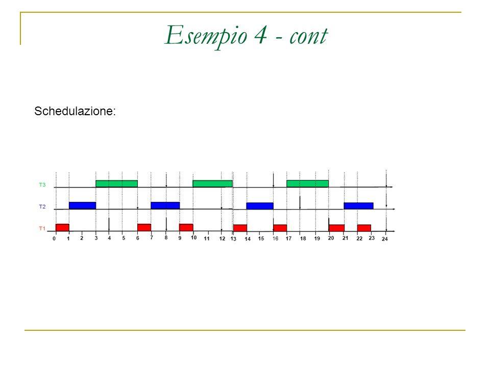 Esempio 4 - cont Schedulazione: