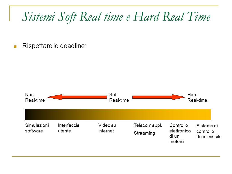 Parametri descrittivi dei processi in tempo reale Qualche esempio di funzioni di costo: