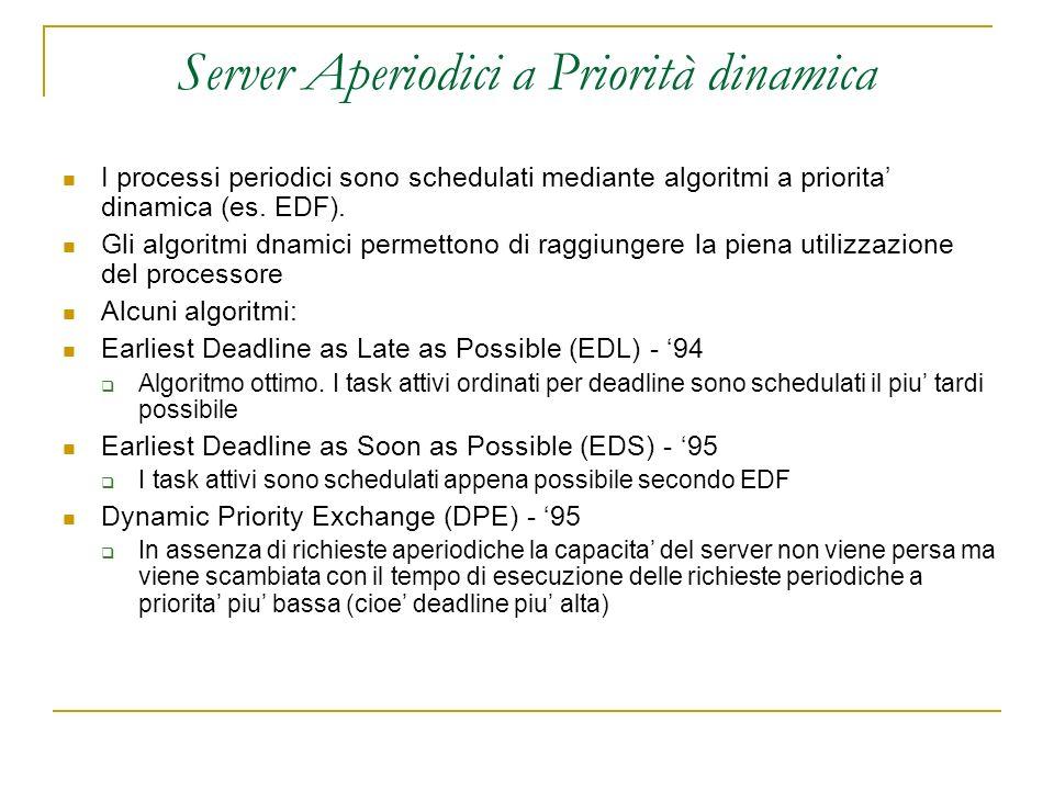 Server Aperiodici a Priorità dinamica I processi periodici sono schedulati mediante algoritmi a priorita dinamica (es.