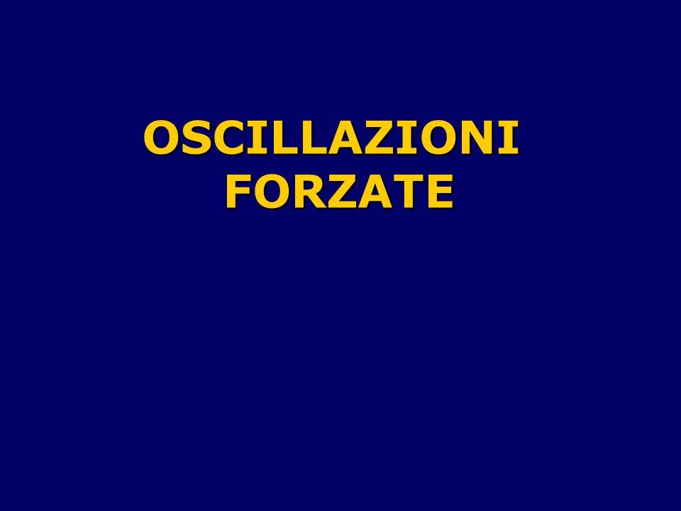 OSCILLAZIONIFORZATE