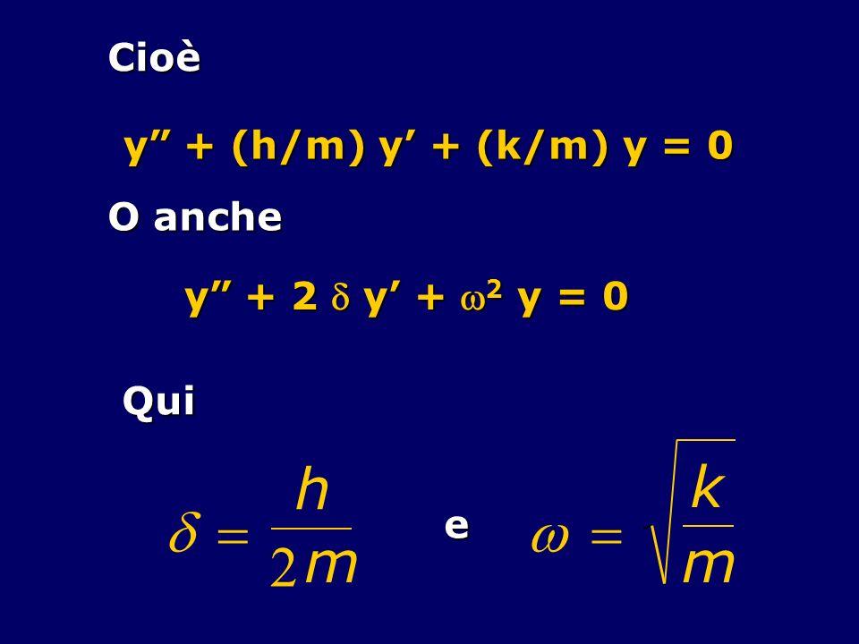 Cioè y + (h/m) y + (k/m) y = 0 O anche y + 2 y + 2 y = 0 Qui h 2 m k m e