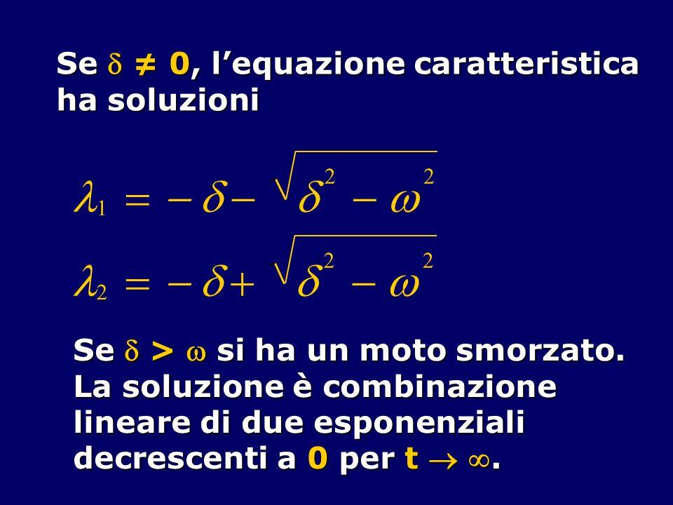 Se 0, lequazione caratteristica ha soluzioni 1 2 2 2 2 2 Se > si ha un moto smorzato. La soluzione è combinazione lineare di due esponenziali decresce
