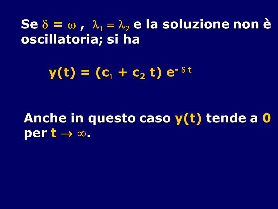 Se =, e la soluzione non è oscillatoria; si ha y(t) = (c + c 2 t) e - t Anche in questo caso y(t) tende a 0 per t.