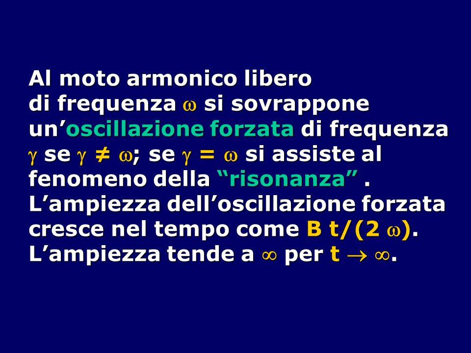 Al moto armonico libero di frequenza si sovrappone unoscillazione forzata di frequenza se ; se = si assiste al se ; se = si assiste al fenomeno della