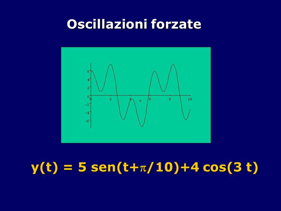 Oscillazioni forzate y(t) = 5 sen(t+/10)+4 cos(3 t)