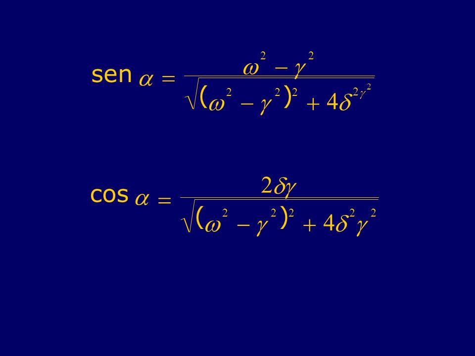sen 2 2 ( 2 2 ) 2 4 2 2 cos 2 ( 2 2 ) 2 4 2 2