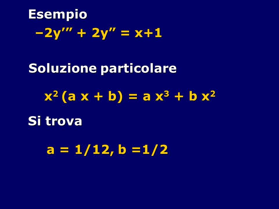 Esempio –2y + 2y = x+1 Soluzione particolare x 2 (a x + b) = a x 3 + b x 2 Si trova a = 1/12, b =1/2