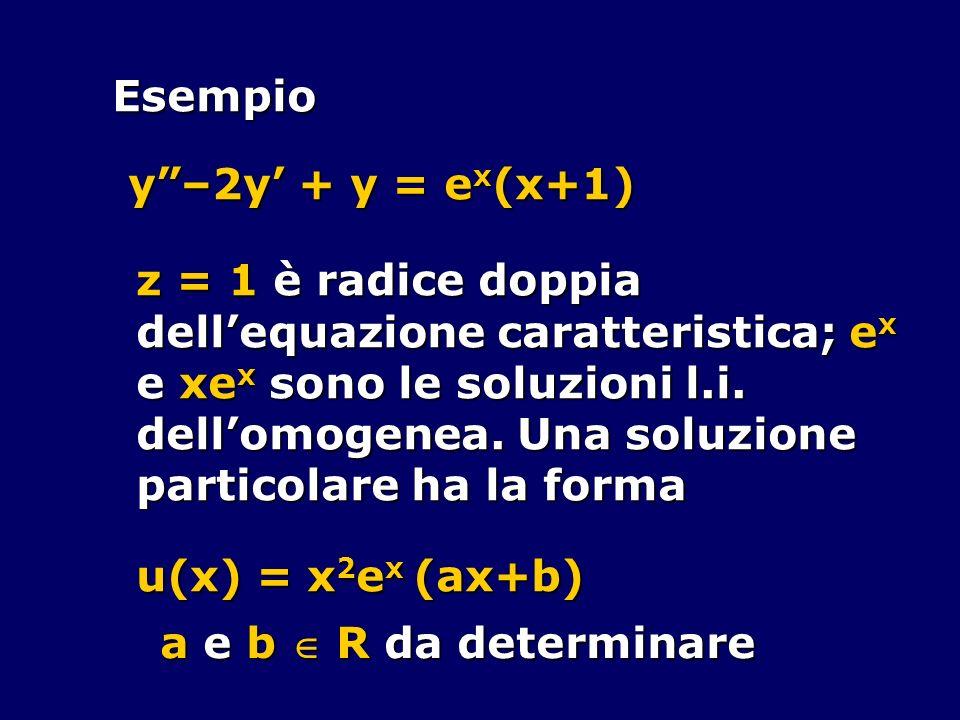 Esempio y–2y + y = e x (x+1) z = 1 è radice doppia dellequazione caratteristica; e x e xe x sono le soluzioni l.i. dellomogenea. Una soluzione partico