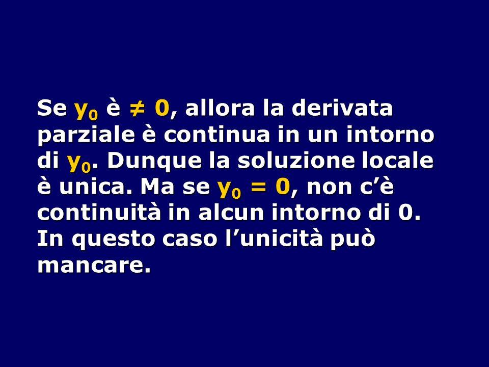 Se y 0 è 0, allora la derivata parziale è continua in un intorno di y 0. Dunque la soluzione locale è unica. Ma se y 0 = 0, non cè continuità in alcun