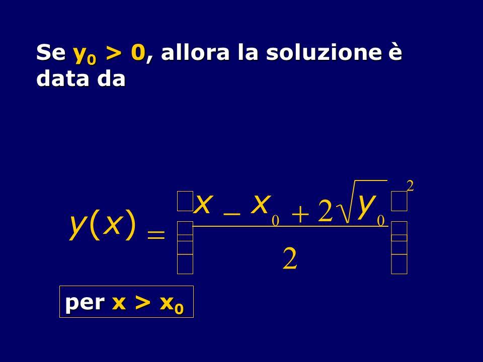 y(x) x x 0 2 y 0 2 2 Se y 0 > 0, allora la soluzione è data da per x > x 0