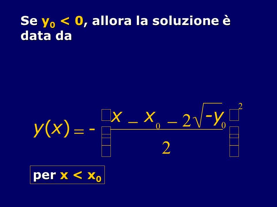 Se y 0 < 0, allora la soluzione è data da y(x) x x 0 2 -y 0 2 2 - per x < x 0