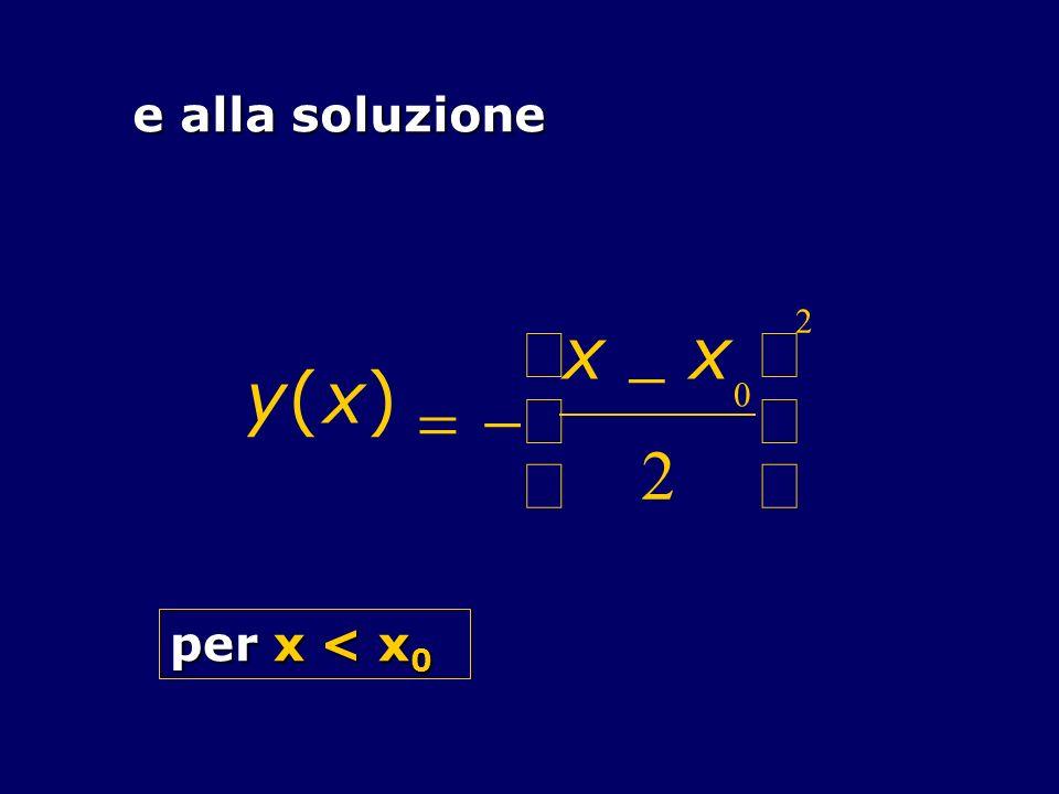 e alla soluzione y(x) x x 0 2 2 per x < x 0
