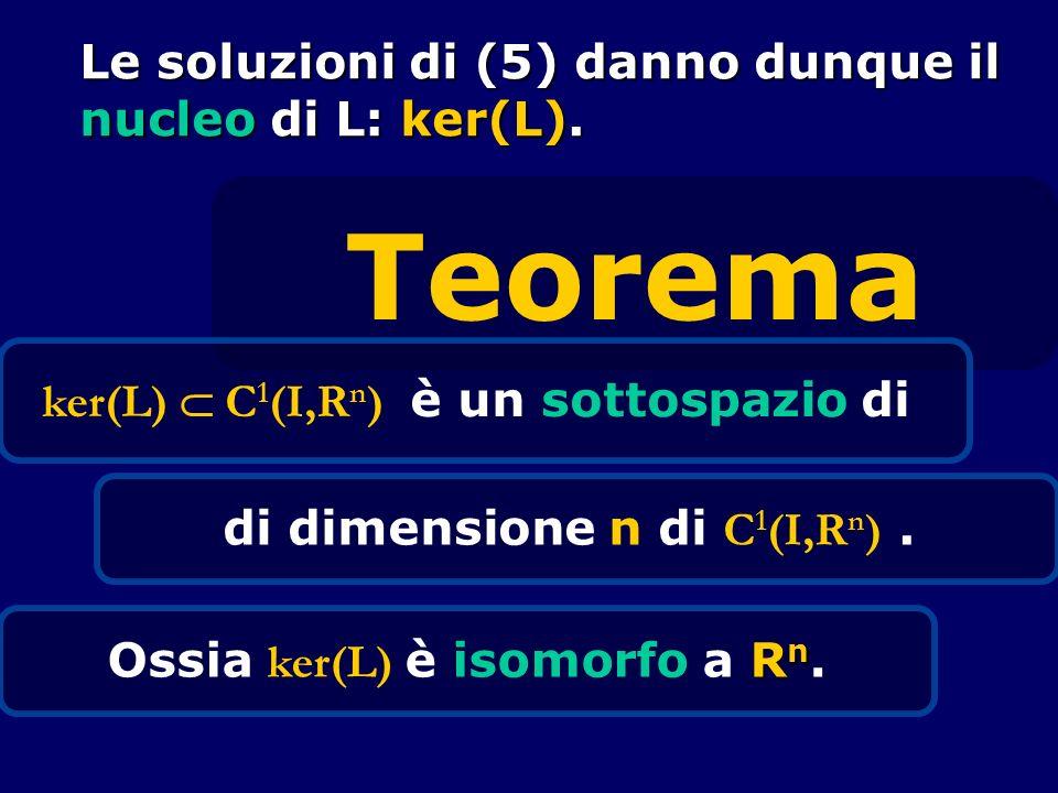 Le soluzioni di (5) danno dunque il nucleo di L: ker(L). Teorema ker(L) C 1 (I,R n ) è un sottospazio di di dimensione n di C 1 (I,R n ). R n Ossia ke