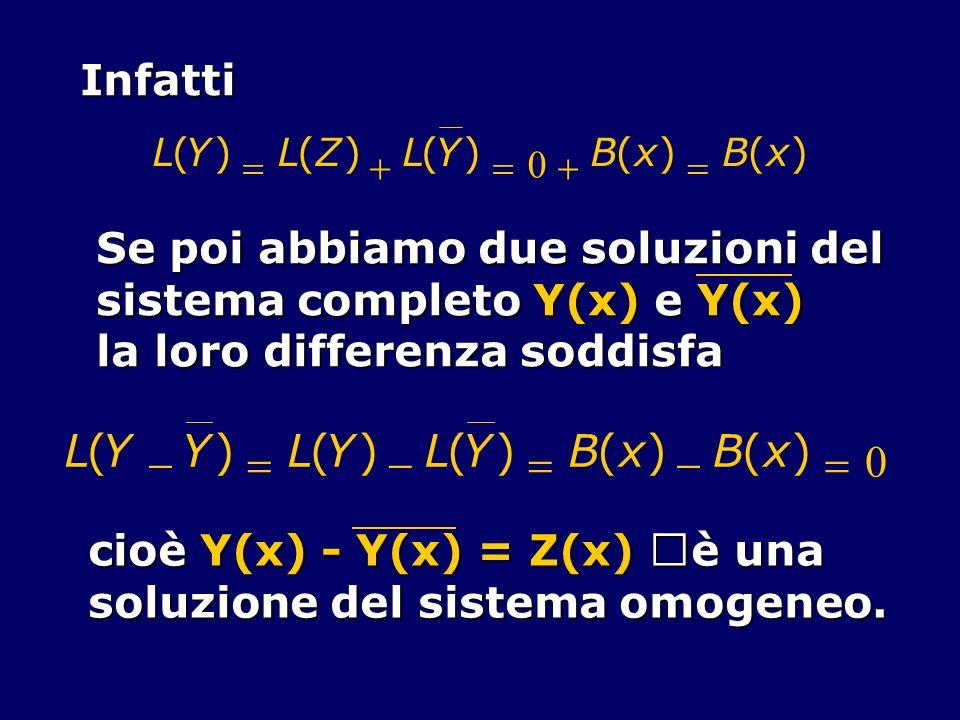 Infatti L(Y) L(Z) L(Y) 0 B(x) B(x) Se poi abbiamo due soluzioni del sistema completo Y(x) e Y(x) la loro differenza soddisfa L(Y Y) L(Y) L(Y) B(x) B(x