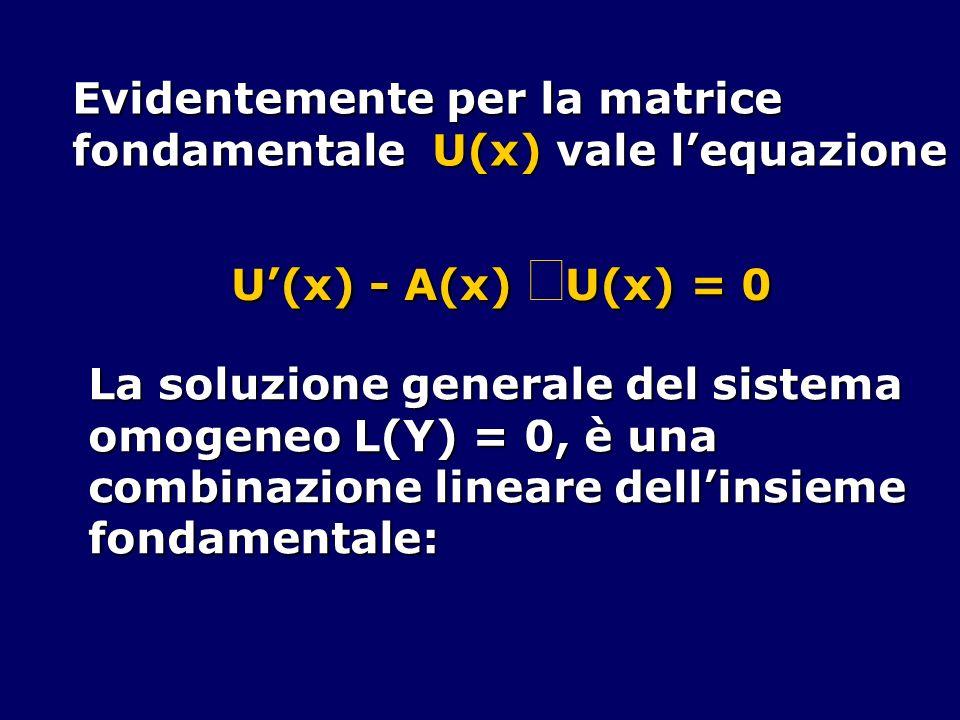 Evidentemente per la matrice fondamentale U(x) vale lequazione U(x) - A(x) U(x) = 0 La soluzione generale del sistema omogeneo L(Y) = 0, è una combina