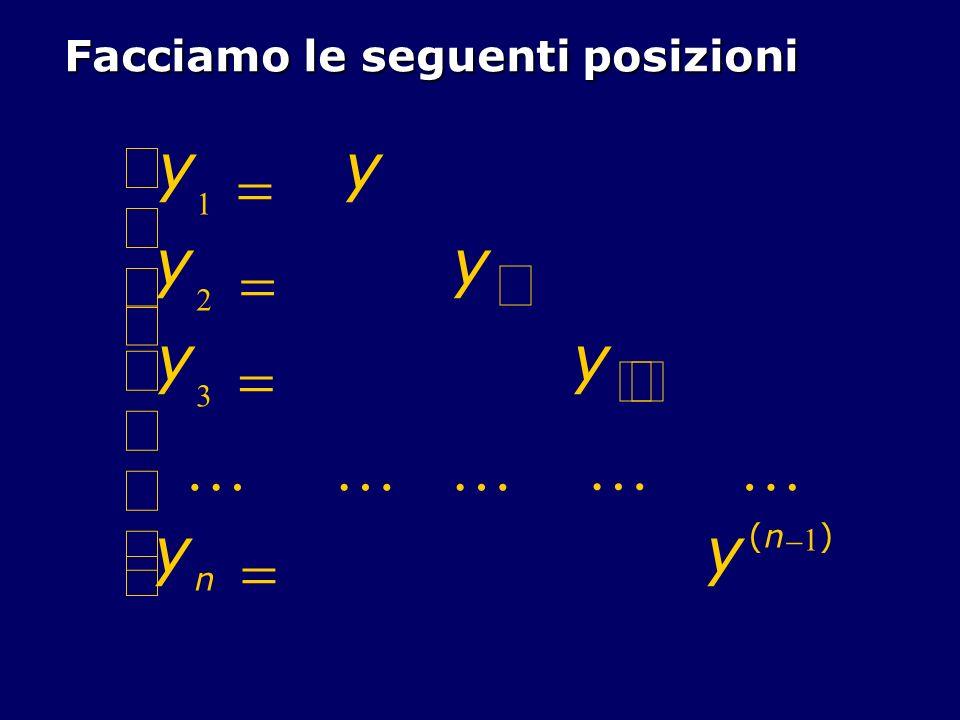 Evidentemente per la matrice fondamentale U(x) vale lequazione U(x) - A(x) U(x) = 0 La soluzione generale del sistema omogeneo L(Y) = 0, è una combinazione lineare dellinsieme fondamentale: