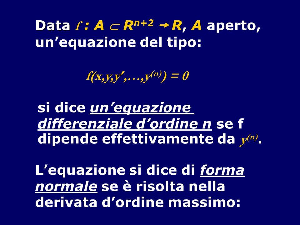 Data Data f : A R n+2 R, A aperto, unequazione del tipo: f(x,y,y,…,y (n) ) = 0 si dice unequazione differenziale dordine n se f dipende effettivamente