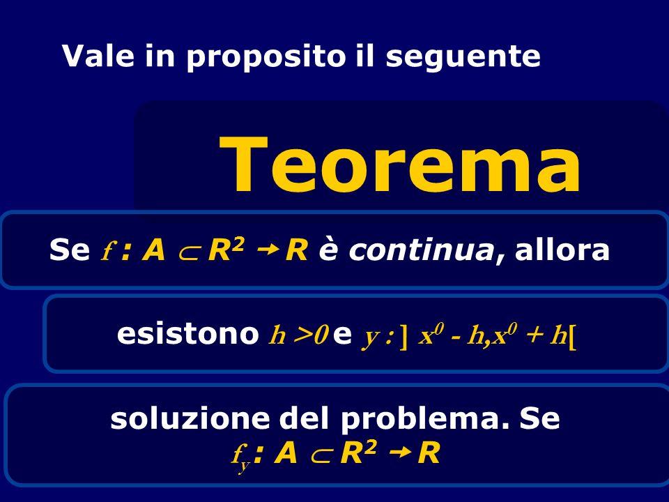 Vale in proposito il seguente Teorema Se f : A R 2 R è continua, allora esistono h >0 e y : ] x 0 - h,x 0 + h[ soluzione del problema. Se f y : A R 2