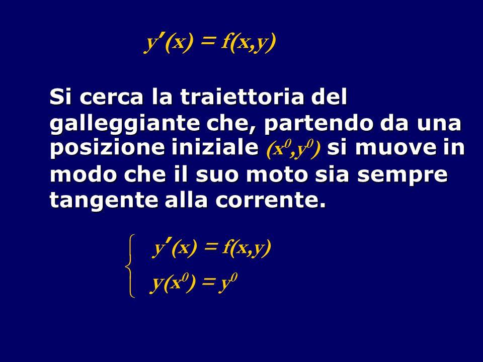 y (x) = f(x,y) Si cerca la traiettoria del galleggiante che, partendo da una posizione iniziale si muove in posizione iniziale (x 0,y 0 ) si muove in
