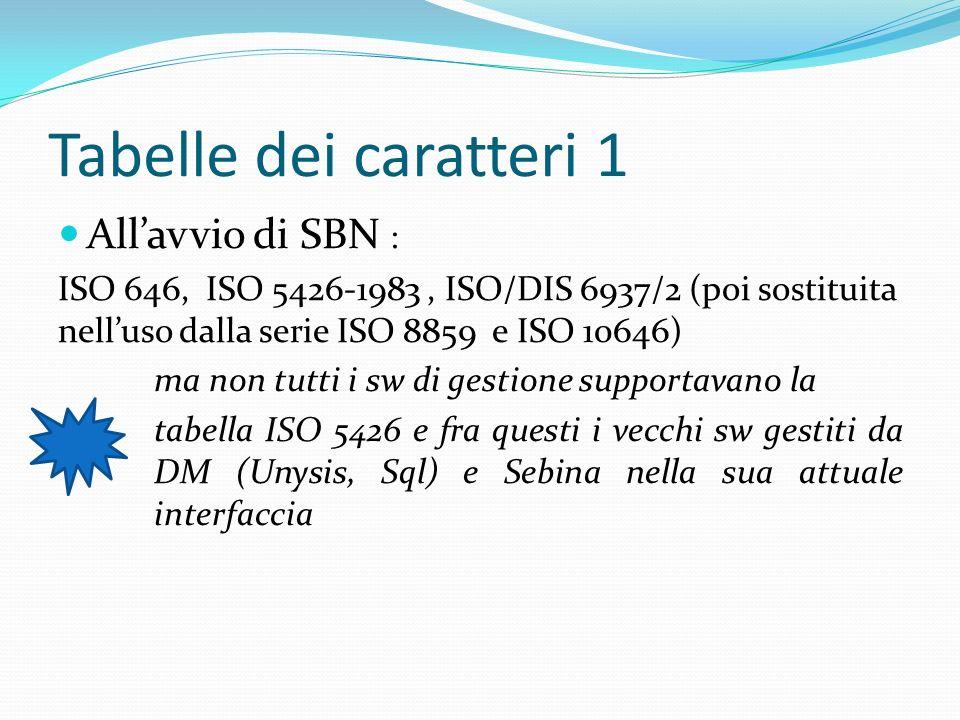 REICA / SBN 2 Parte II, Opere e espressioni TITOLI UNIFORMI A TUTTE LE OPERE TRASPOSIZIONI TITOLO COLLETTIVO UNIFORME