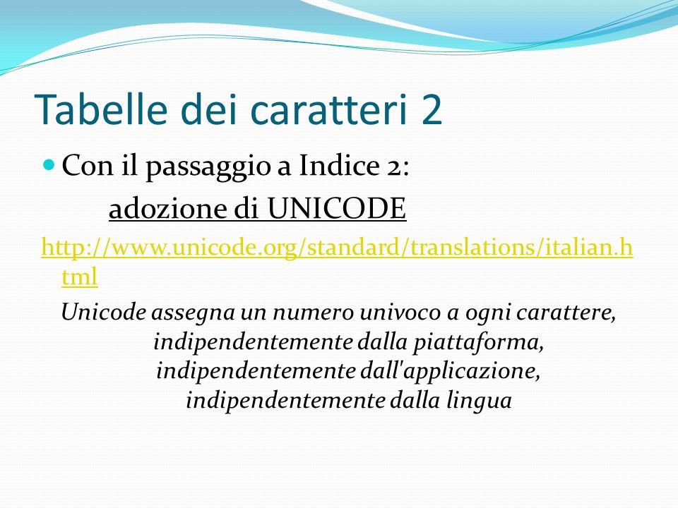 Genitivo sassone Il carattere cosiddetto Alif compreso in ISO 5426 (gestito in SBN con valore di conversione nullo) Allo stato attuale non abbiamo certezze che UNICODE contenga un carattere ad hoc per il trattamento del genitivo sassone, anzi il documento recuperabile al sito www.loc.gov/marc/marbi/2005/2005-05.htmlwww.loc.gov/marc/marbi/2005/2005-05.html farebbe pensare che NON si debba affatto procedere al compattamento