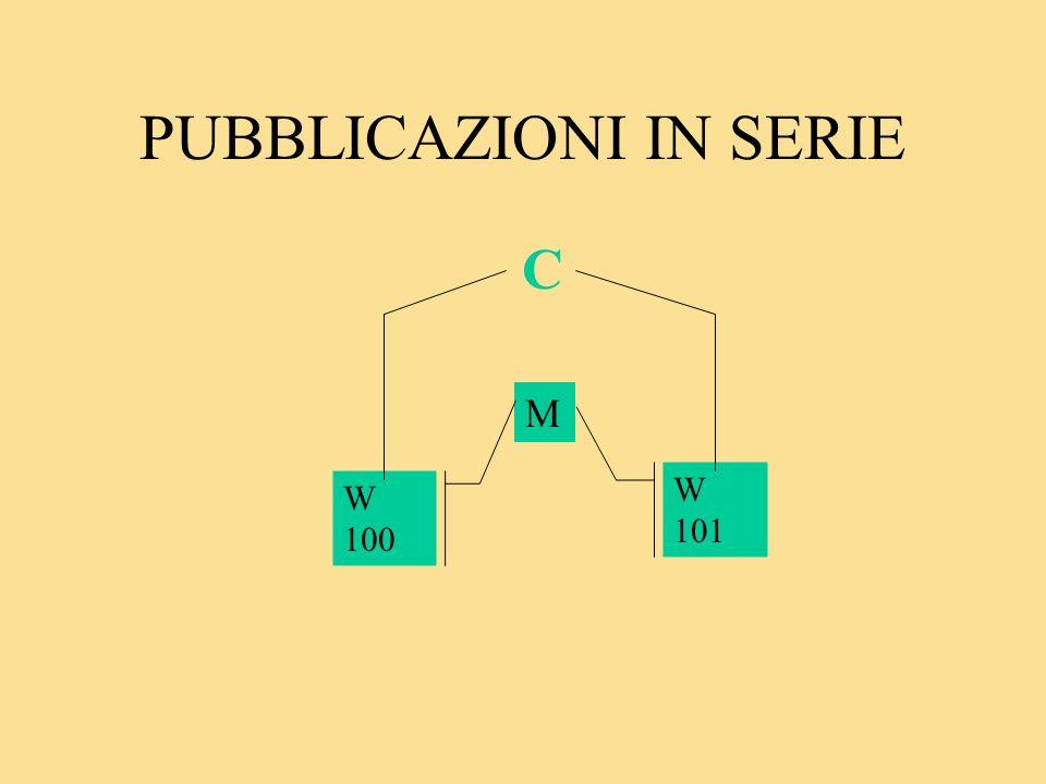 PUBBLICAZIONI IN SERIE Anche dovendo catalogare ununica annata ad es.