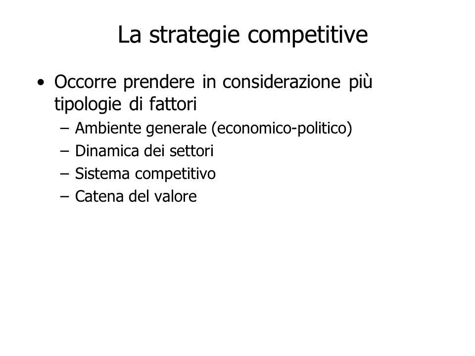 La strategie competitive Occorre prendere in considerazione più tipologie di fattori –Ambiente generale (economico-politico) –Dinamica dei settori –Sistema competitivo –Catena del valore