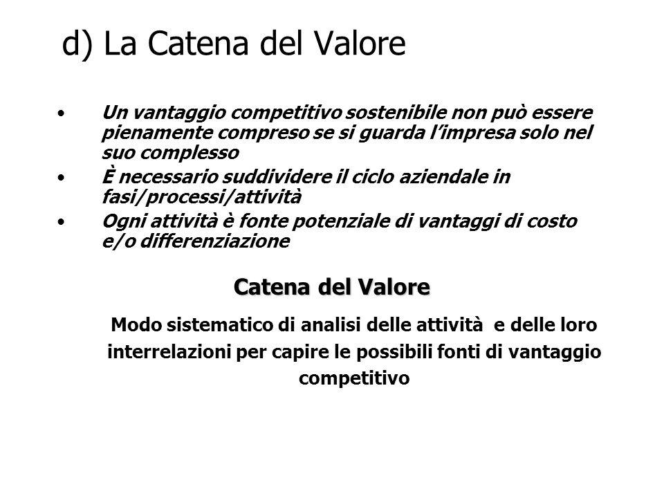 d) La Catena del Valore Un vantaggio competitivo sostenibile non può essere pienamente compreso se si guarda limpresa solo nel suo complesso È necessa