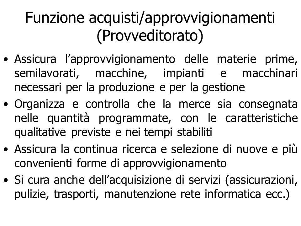 Funzione acquisti/approvvigionamenti (Provveditorato) Assicura lapprovvigionamento delle materie prime, semilavorati, macchine, impianti e macchinari