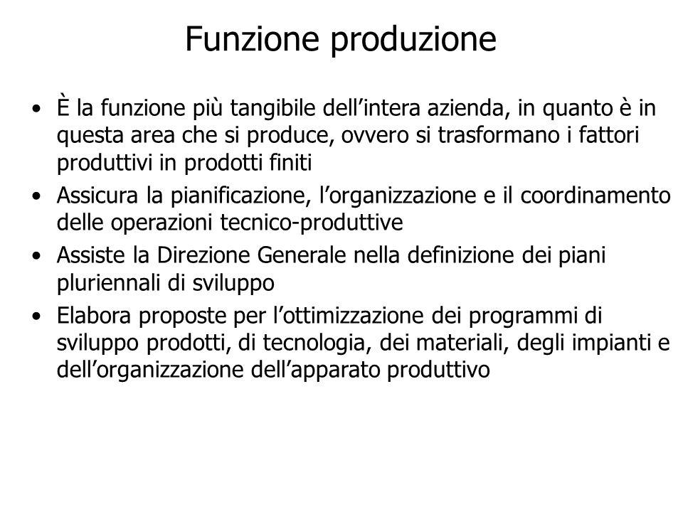 Funzione produzione È la funzione più tangibile dellintera azienda, in quanto è in questa area che si produce, ovvero si trasformano i fattori produtt