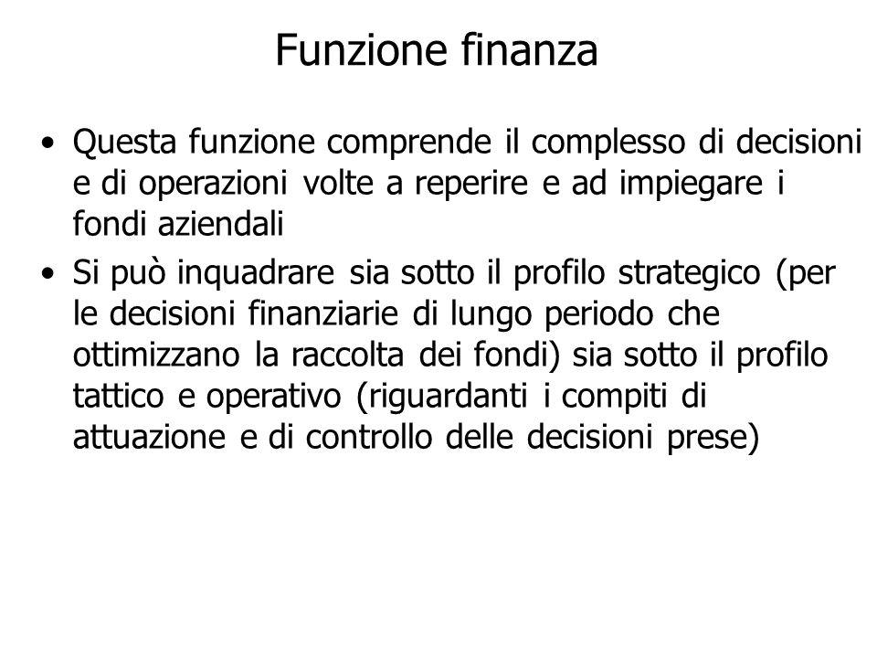 Funzione finanza Questa funzione comprende il complesso di decisioni e di operazioni volte a reperire e ad impiegare i fondi aziendali Si può inquadra