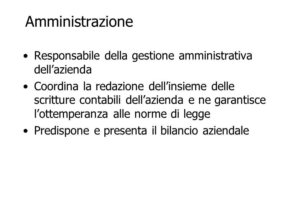 Amministrazione Responsabile della gestione amministrativa dellazienda Coordina la redazione dellinsieme delle scritture contabili dellazienda e ne ga