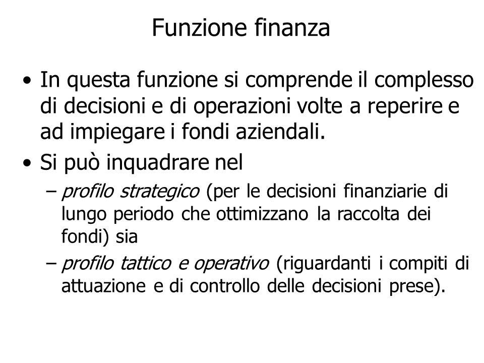 In questa funzione si comprende il complesso di decisioni e di operazioni volte a reperire e ad impiegare i fondi aziendali.