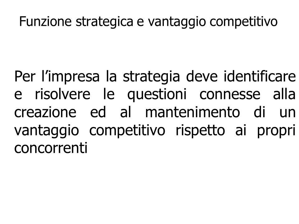Funzione strategica e vantaggio competitivo Per limpresa la strategia deve identificare e risolvere le questioni connesse alla creazione ed al mantenimento di un vantaggio competitivo rispetto ai propri concorrenti