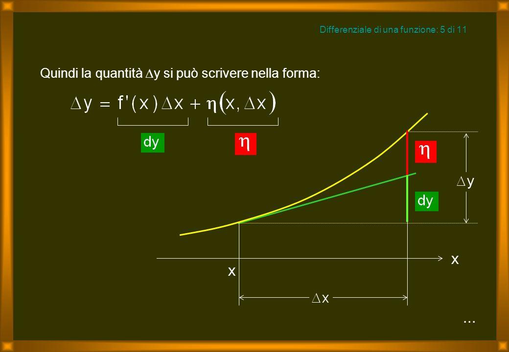 ... Differenziale di una funzione: 5 di 11 Quindi la quantità y si può scrivere nella forma: x x