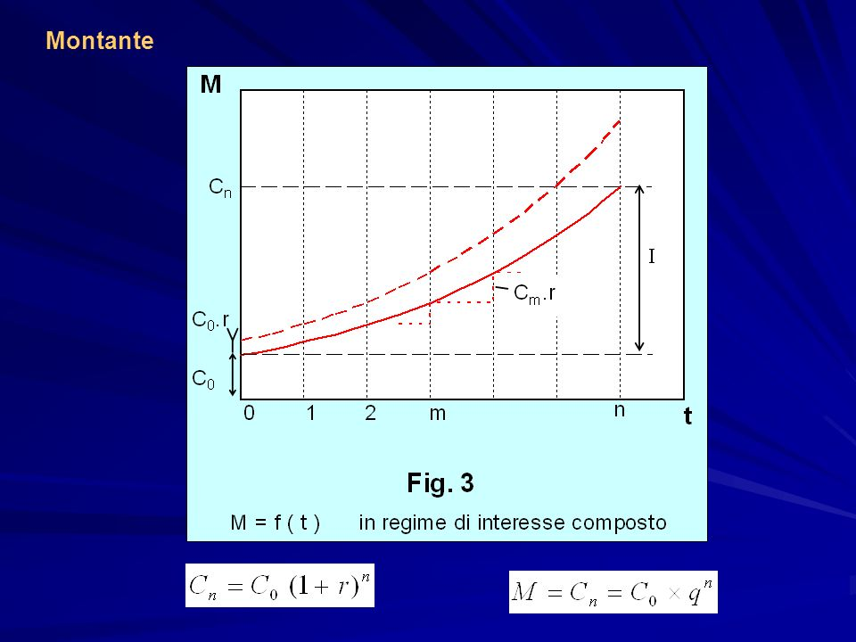 Elementi didattici di matematica finanziaria Aurelio Amodeo