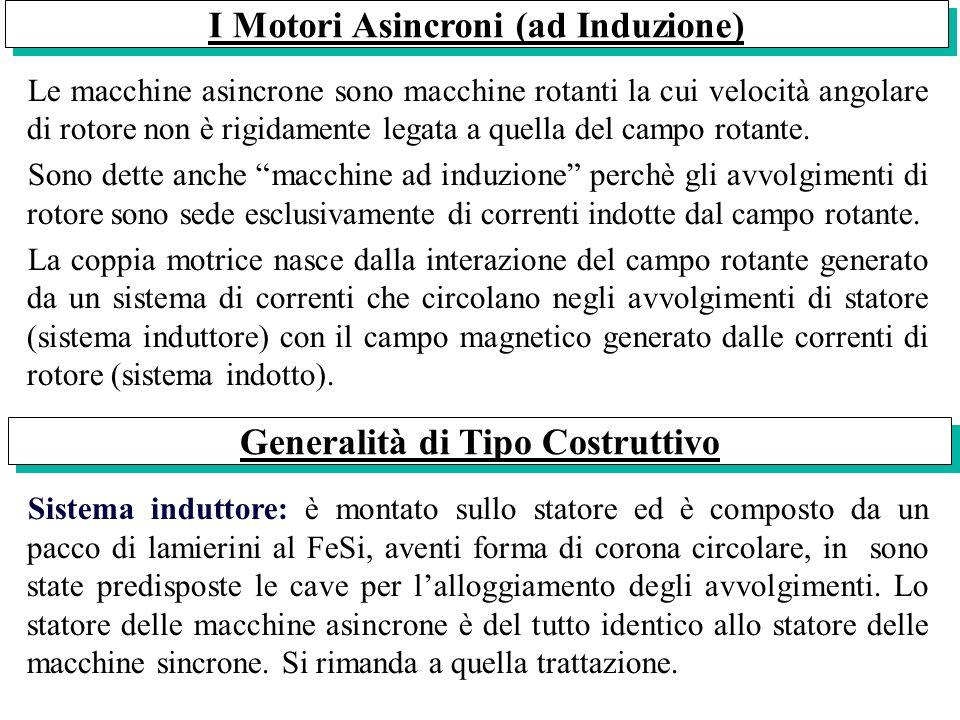 Rotore in Corto Se chiudiamo gli avvolgimenti di rotore in corto, le f.e.m.