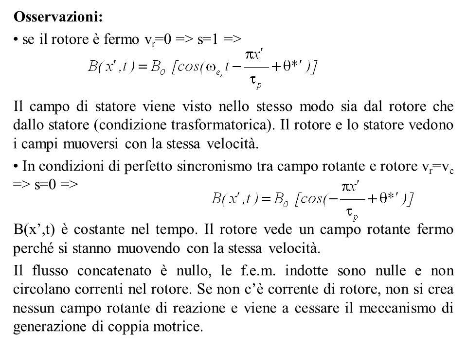 Osservazioni: se il rotore è fermo v r =0 => s=1 => Il campo di statore viene visto nello stesso modo sia dal rotore che dallo statore (condizione tra