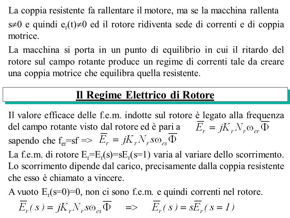 La coppia resistente fa rallentare il motore, ma se la macchina rallenta s 0 e quindi e r (t) 0 ed il rotore ridiventa sede di correnti e di coppia mo