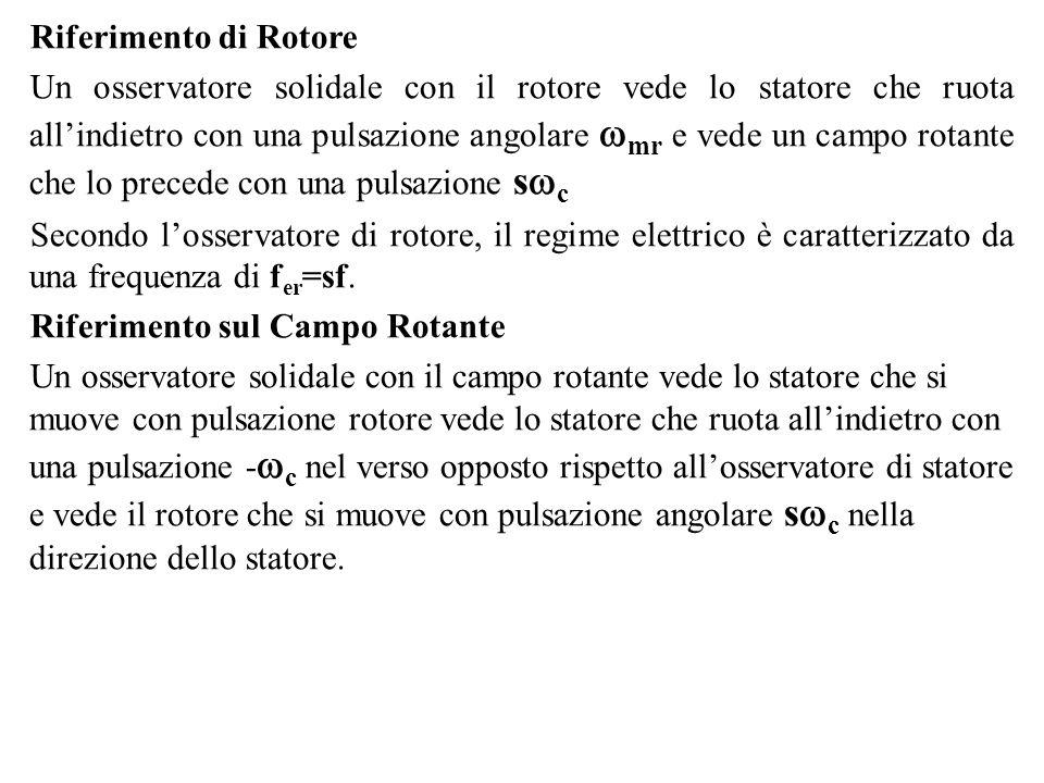 Riferimento di Rotore Un osservatore solidale con il rotore vede lo statore che ruota allindietro con una pulsazione angolare mr e vede un campo rotan