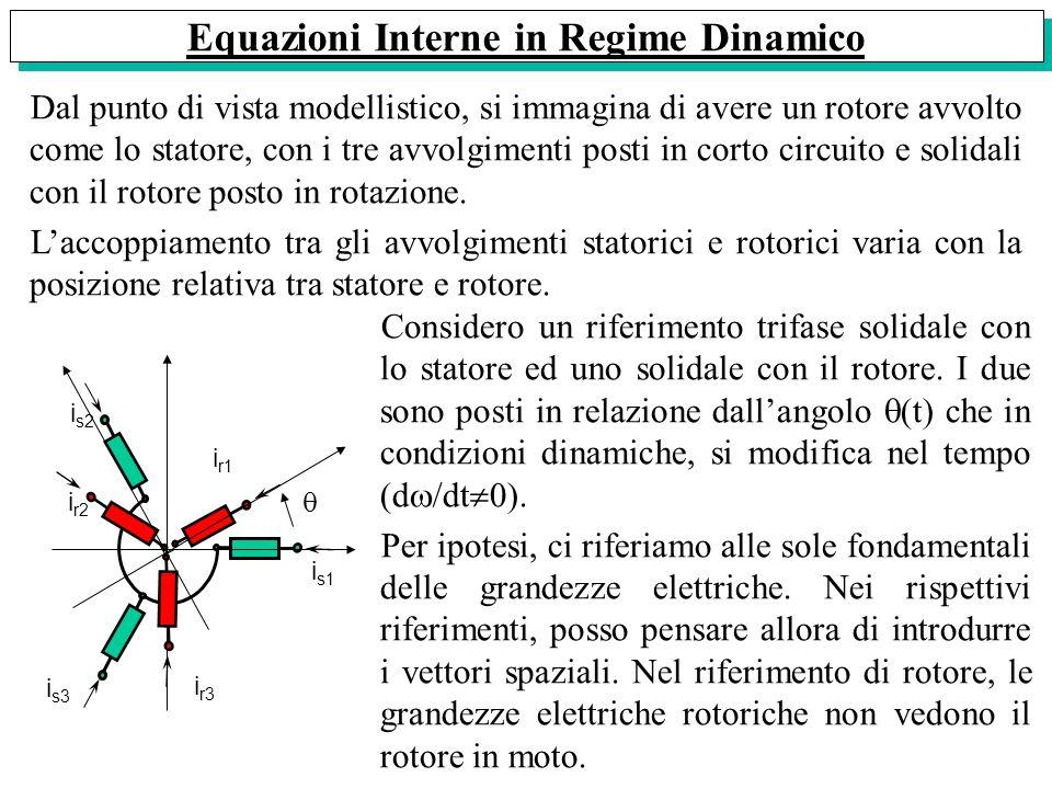Dal punto di vista modellistico, si immagina di avere un rotore avvolto come lo statore, con i tre avvolgimenti posti in corto circuito e solidali con